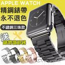 【送錶帶調節器】Apple watch ...