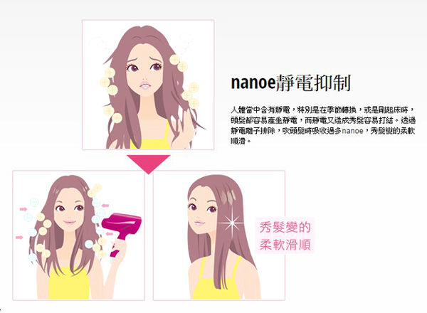 ★Panasonic 國際牌★奈米水離子吹風機 EH-NA27