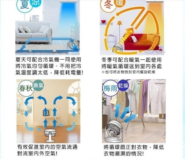 現貨【家用電器】日本IRIS PCF-HD15W 氣流循環扇 白色 可店取