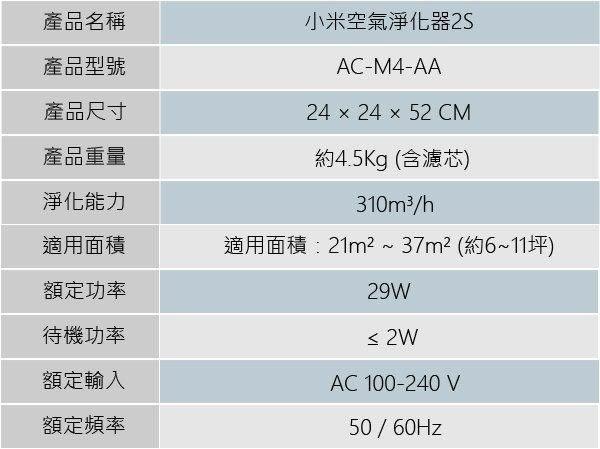 【現貨】小米空氣淨化機2S PM2.5 智能 靜音 省電 空氣清淨機 2S 台灣公司貨