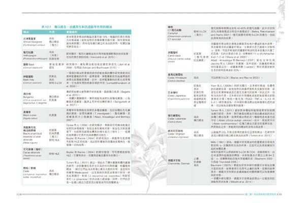 成功調製芳香治療處方:成為專業芳療師必備的調配聖經,66種常見精油調配原理,1..