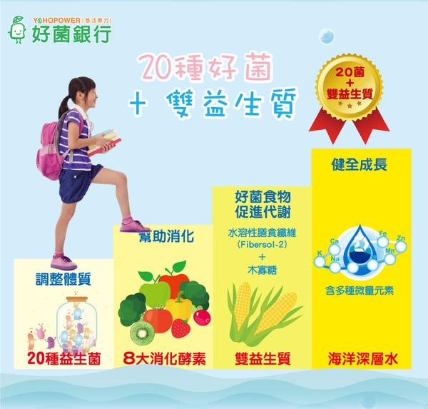【兒童益生菌▶20株菌】YOYO敏立清益生菌-乳酸原味X1盒(60條/盒) 悠活原力