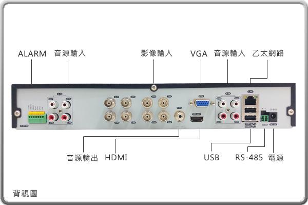 【台灣安防家】士林電機 H.265 4K 8MP 8合1 極光5代 DVR 主機 8路8聲 適 TOSHIBA 硬碟 2MP 半球 AHD 攝影機