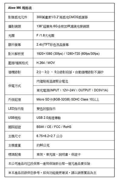 送16G記憶卡【快譯通 Abee】 M6 WDR 高畫質行車紀錄器