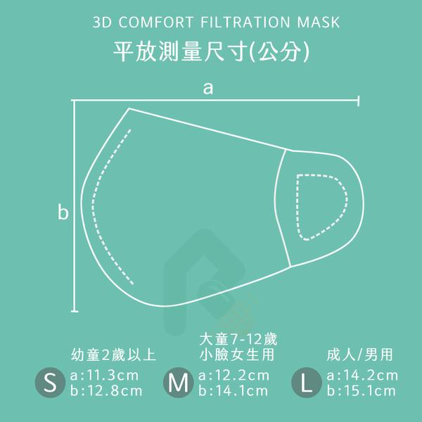 【現貨4盒免運】美國 Easy-O-Fit 3D透氣3層拋棄式口罩(L) 30片/盒 4入組【瑞昌藥局】017248