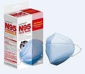 萊潔 LAITEST N95醫療防護口罩-藍-20入盒裝