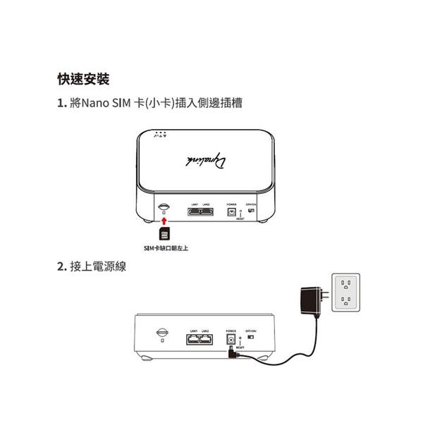 【贈榮耀原廠耳機+便利貼】Dynalink RTL6100W 4G LTE 4CA 路由器 WiFi 2.4G/5G DBDC