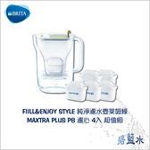 BRITA FILL&ENJOY STYLE 純淨濾水壺-萊姆綠+替換濾心四入組 3.6公升 ║ 碧藍水