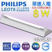 【有燈氏】PHILIPS 飛利浦 LED 山形 山型 2尺 T8 8W 單管Eco 吸頂燈具 含管【TMS030-2x1】
