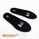 Milano 可剪裁式 抗菌避震鞋墊 (男款)