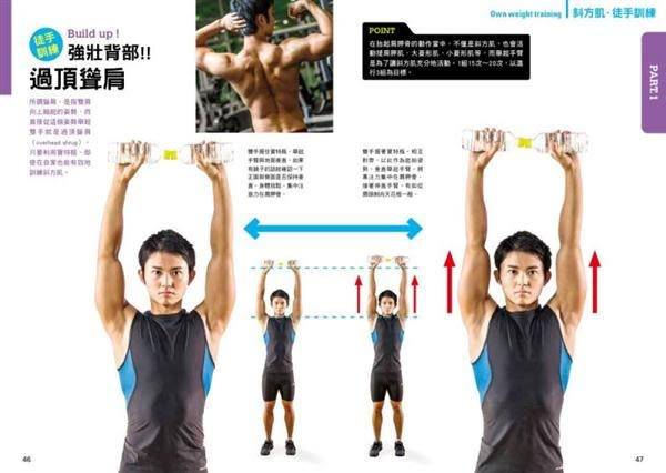 人體肌肉地圖