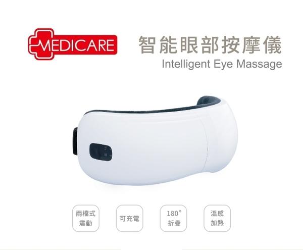 Medicare 智能眼罩