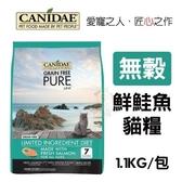 【買一送1】*WANG*CANIDAE 《無穀鮮鮭魚貓糧》完整食材+益生菌 1.1kg/包[效期2020/05/20]