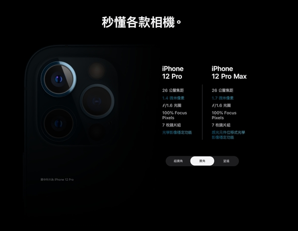 【創宇通訊│福利品】滿4千贈好禮! A級9成新 Apple iPhone 12 Pro Max 512GB (A2411) 開發票