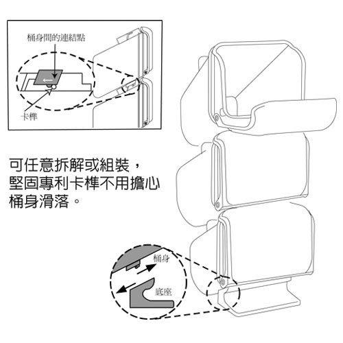 【DOLEDO】三層日式環保桶