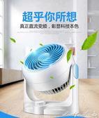 空氣循環扇家用靜音空氣對流換氣臺式扇渦輪電風扇迷你風扇0008 YXS瑪麗蓮安