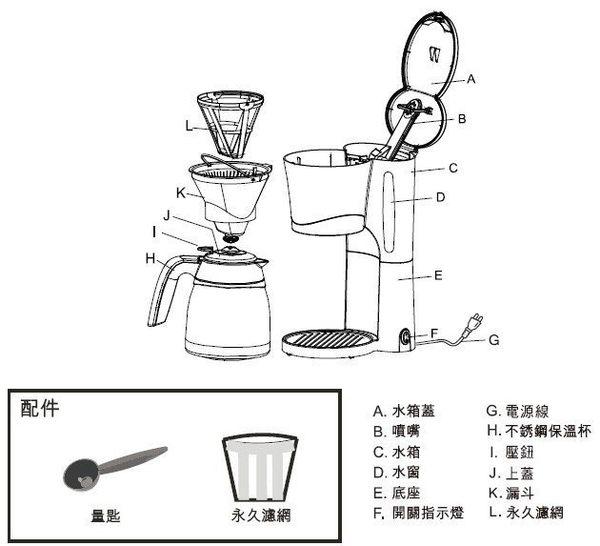 *元元家電館*SANLUX 台灣三洋 12人份 1000cc美式咖啡機 SAC-20X