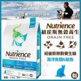 *WANG*美國Nutrience紐崔斯《無穀養生貓-多種鮮魚》2.5公斤