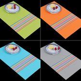 隔熱墊餐墊防水防燙桌墊家用pvc歐式 ZL1071『夢幻家居』