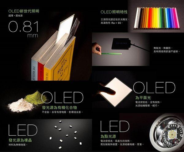 【GNH E3 經典黑】全台唯一OLED 檯燈,採用iPhone X 相同 OLED 技術