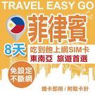 【Travel EZ go】菲律賓上網卡 8日 4G上網不斷網 吃到飽上網SIM卡
