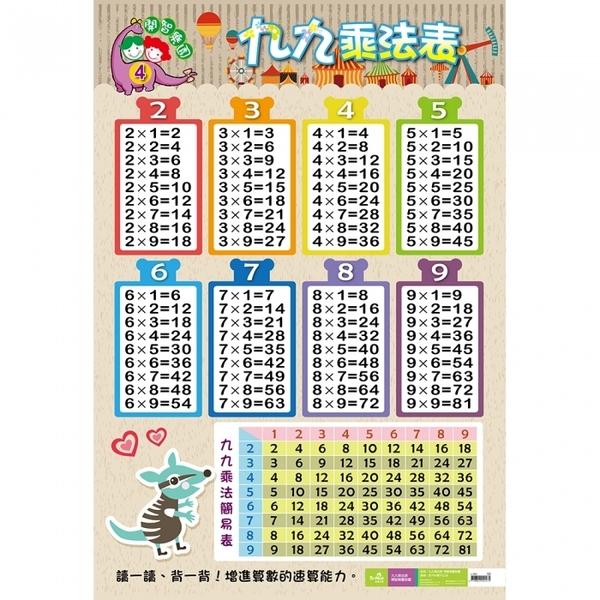 【禹華企業】九九乘法表 ( 開智樂園掛圖 海報系列) - 台灣品牌 - 大型商品