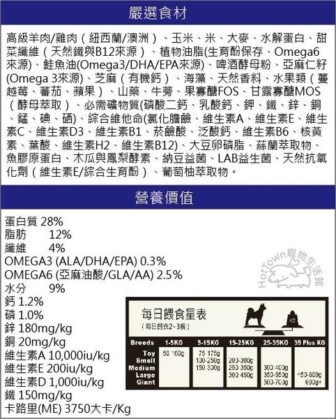【寵愛家】LV 藍帶精選 活力成犬 羊雞雙寶/羊肉蔬果 15kg
