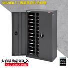 【收納嚴選】樹德 A5V-336D 大容量抽專業零件櫃-加門型 36格抽屜 工具分類 整理櫃
