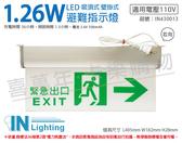 大友照明innotek LED 1.26W AC110V 吸頂/壁掛 緊急出口 向右 避難方向指示燈 _ IN430013