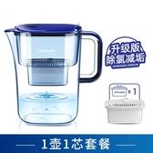 濾水壺自來水過濾器家用廚房直飲凈水壺便攜凈水杯濾芯【快速出貨免運】