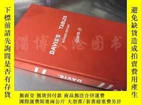 二手書博民逛書店Davis s罕見Tables Revised Edition(Davis.1)【16開精裝 英文原版】Y16