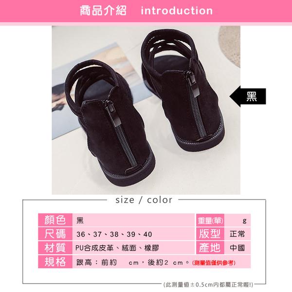涼鞋.後拉鍊平底羅馬涼鞋.黑色【鞋鞋俱樂部】【054-Q6238】