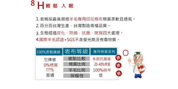 《100%純羊毛被胎》澳洲進口羊毛˙國際羊毛局認證【 標準雙人款】6*7尺【 標準加重3.5公斤】