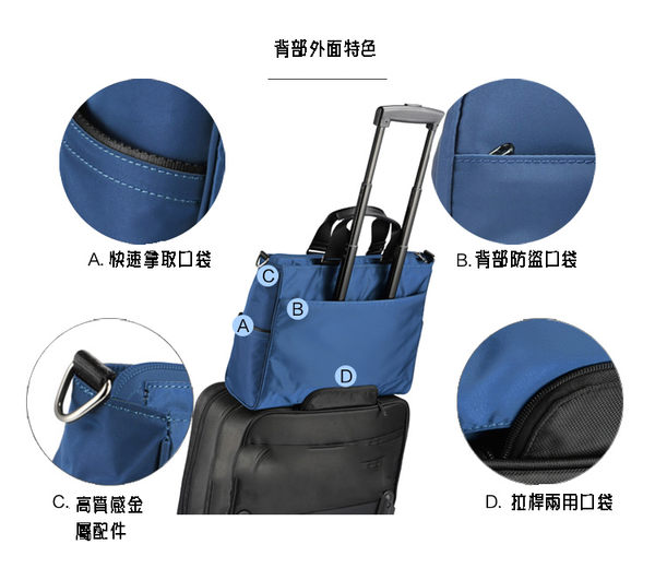 SUMDEX  14.1吋+IPAD城市商務公事包NON-790BU藍色