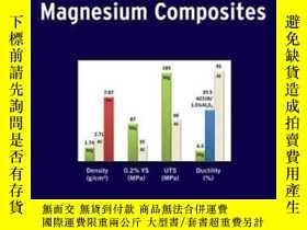 二手書博民逛書店Magnesium,罕見Magnesium Alloys, and Magnesium CompositesY