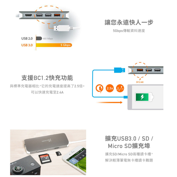j5create 10合1 Type-C 介面多功能迷你擴充基座 USB 3.0 Micro SD HDMI 快速傳輸 隨插隨用 VGA HDMI