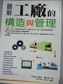 【書寶二手書T3/財經企管_GVM】圖解工廠的構造與管理_松林光男、渡部弘