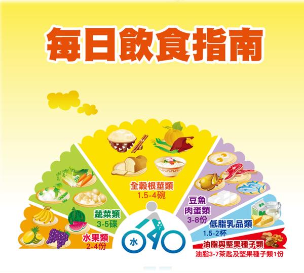 寶瀛康素  乳清蛋白素 (1000g/包 )