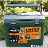保溫箱冷藏15L超大容量戶外車載自駕旅行釣魚小冰箱 創意家居