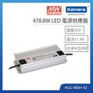 明緯 478.8W LED電源供應器(HLG-480H-42)