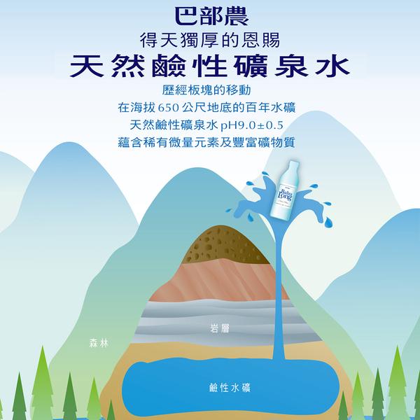 巴部農天然鹼性礦泉水 1250ML 超值組