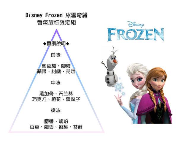 Disney Frozen 冰雪奇緣香氛旅行限定組