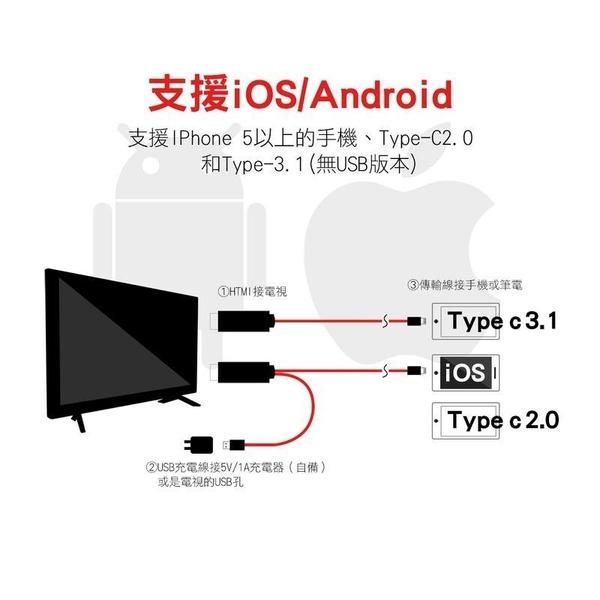高清不卡頓 4K手機轉HDMI 螢幕轉接線 iPhone 安卓 Type c 電視螢幕轉接線