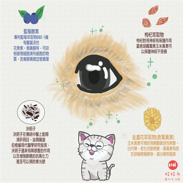 寵物家族-【奧斯蒙】寵物營養保健食品-護眼睛保視讚 80g