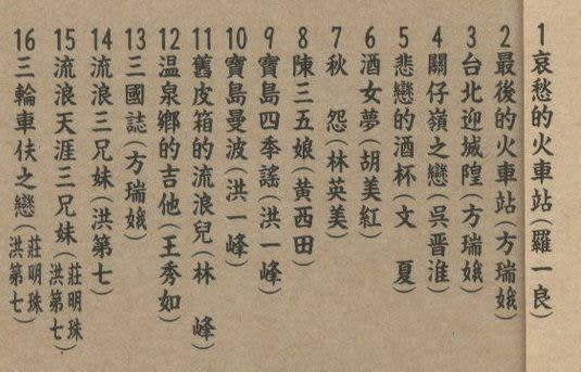 台灣歌謠傳奇6  CD (音樂影片購)