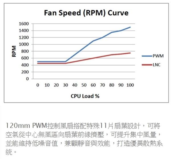 [地瓜球@] 曜越 thermaltake Riing Silent 12 RGB CPU 散熱器 Sync版