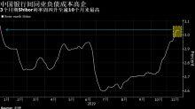 3個月Shibor創10個月新高 銀行同業負債成本有待中國央行持續呵護
