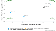 HealthStream, Inc. breached its 50 day moving average in a Bearish Manner : HSTM-US : October 10, 2017