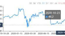 3 High Earnings Return Stocks