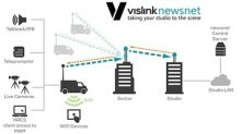 IMT Vislink Selected As A Featured Presenter At NAB 2018 On Bringing Studio Workflows To The Field